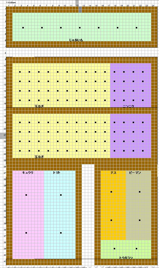2018_春配置予定図