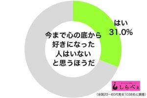 sirabee20181024seiza_kokoronosokokarasuki1-600x400